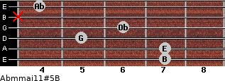Abm(maj11)#5/B for guitar on frets 7, 7, 5, 6, x, 4