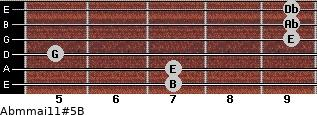 Abm(maj11)#5/B for guitar on frets 7, 7, 5, 9, 9, 9