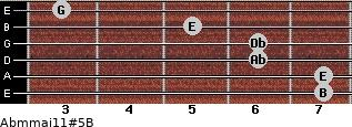 Abm(maj11)#5/B for guitar on frets 7, 7, 6, 6, 5, 3