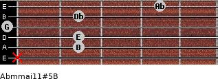 Abm(maj11)#5/B for guitar on frets x, 2, 2, 0, 2, 4