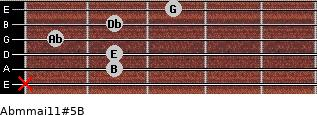 Abm(maj11)#5/B for guitar on frets x, 2, 2, 1, 2, 3