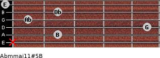 Abm(maj11)#5/B for guitar on frets x, 2, 5, 1, 2, 0