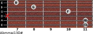 Abm(maj13)\D# for guitar on frets 11, 11, x, 10, 8, 7