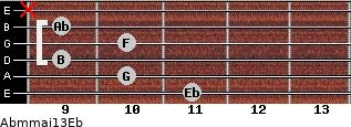 Abm(maj13)/Eb for guitar on frets 11, 10, 9, 10, 9, x