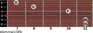 Abm(maj13)/Eb for guitar on frets 11, 11, x, 10, 8, 7
