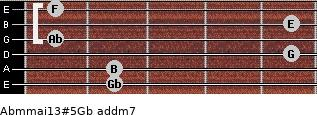 Abm(maj13)#5/Gb add(m7) guitar chord