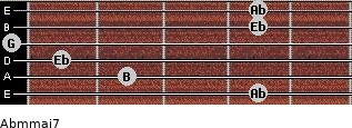 Abm(maj7) for guitar on frets 4, 2, 1, 0, 4, 4