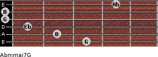 Abm(maj7)/G for guitar on frets 3, 2, 1, 0, 0, 4