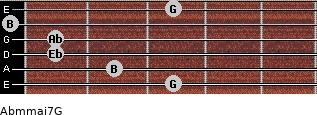 Abm(maj7)/G for guitar on frets 3, 2, 1, 1, 0, 3