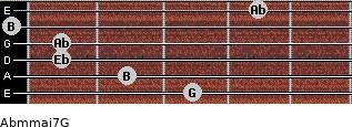 Abm(maj7)/G for guitar on frets 3, 2, 1, 1, 0, 4