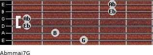 Abm(maj7)/G for guitar on frets 3, 2, 1, 1, 4, 4