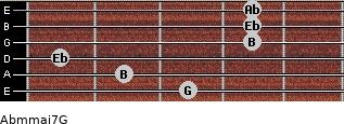 Abm(maj7)/G for guitar on frets 3, 2, 1, 4, 4, 4