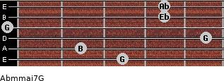 Abm(maj7)/G for guitar on frets 3, 2, 5, 0, 4, 4