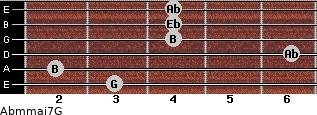 Abm(maj7)/G for guitar on frets 3, 2, 6, 4, 4, 4