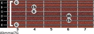 Abm(maj7)/G for guitar on frets 3, 6, 6, 4, 4, 3