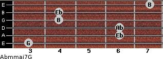 Abm(maj7)/G for guitar on frets 3, 6, 6, 4, 4, 7