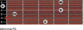 Abm(maj7)/G for guitar on frets 3, x, 1, 4, 0, 4