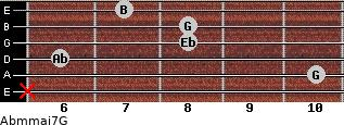 Abm(maj7)/G for guitar on frets x, 10, 6, 8, 8, 7