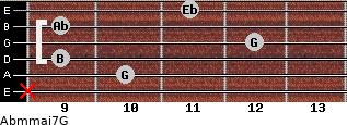 Abm(maj7)/G for guitar on frets x, 10, 9, 12, 9, 11