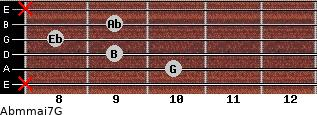 Abm(maj7)/G for guitar on frets x, 10, 9, 8, 9, x
