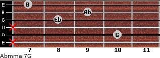 Abm(maj7)/G for guitar on frets x, 10, x, 8, 9, 7