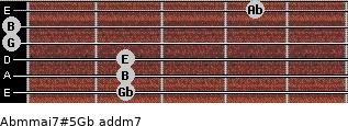 Abm(maj7)#5/Gb add(m7) guitar chord