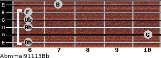Abm(maj9/11/13)/Bb for guitar on frets 6, 10, 6, 6, 6, 7
