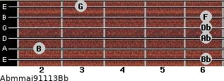 Abm(maj9/11/13)/Bb for guitar on frets 6, 2, 6, 6, 6, 3