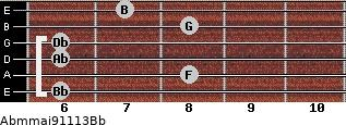 Abm(maj9/11/13)/Bb for guitar on frets 6, 8, 6, 6, 8, 7
