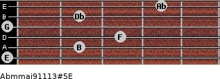 Abm(maj9/11/13)#5/E for guitar on frets 0, 2, 3, 0, 2, 4