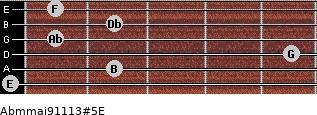 Abm(maj9/11/13)#5/E for guitar on frets 0, 2, 5, 1, 2, 1