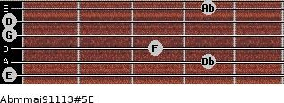Abm(maj9/11/13)#5/E for guitar on frets 0, 4, 3, 0, 0, 4