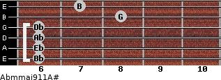 Abm(maj9/11)/A# for guitar on frets 6, 6, 6, 6, 8, 7