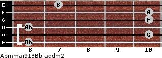 Abm(maj9/13)/Bb add(m2) guitar chord