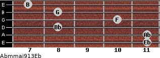 Abm(maj9/13)/Eb for guitar on frets 11, 11, 8, 10, 8, 7