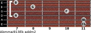 Abm(maj9/13)/Eb add(m2) guitar chord