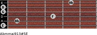 Abm(maj9/13)#5/E for guitar on frets 0, 1, 3, 0, 0, 4
