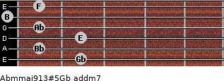 Abm(maj9/13)#5/Gb add(m7) guitar chord