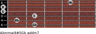 Abm(maj9)#5/Gb add(m7) guitar chord