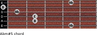 Abm#5 for guitar on frets 4, 2, 2, 1, 0, 4