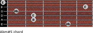 Abm#5 for guitar on frets 4, 2, 2, 1, 5, 0