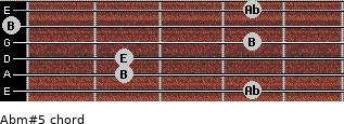 Abm#5 for guitar on frets 4, 2, 2, 4, 0, 4