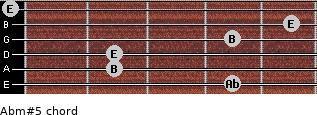 Abm#5 for guitar on frets 4, 2, 2, 4, 5, 0