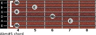 Abm#5 for guitar on frets 4, 7, 6, 4, 5, 4