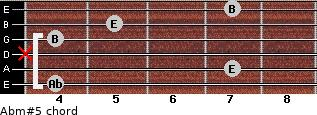 Abm#5 for guitar on frets 4, 7, x, 4, 5, 7
