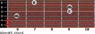Abm#5 for guitar on frets x, x, 6, 9, 9, 7