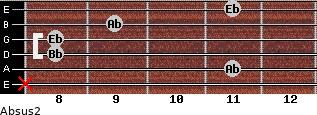Absus2 for guitar on frets x, 11, 8, 8, 9, 11