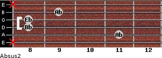 Absus2 for guitar on frets x, 11, 8, 8, 9, x