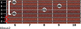 Absus2 for guitar on frets x, x, 6, 8, 9, 6