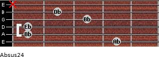 Absus2/4 for guitar on frets 4, 1, 1, 3, 2, x
